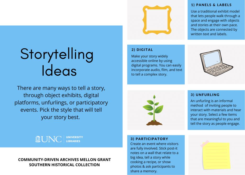 Storytelling Ideas Infographic