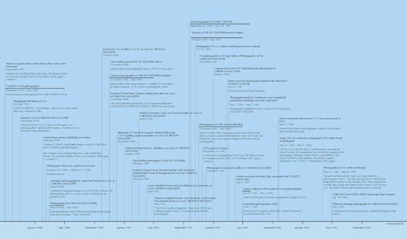 Morton UNC years timeline
