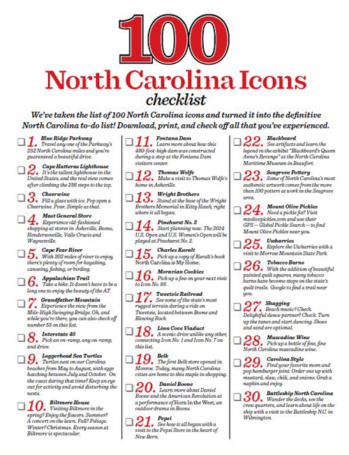Our State Magazine's 100 N.C. Icons