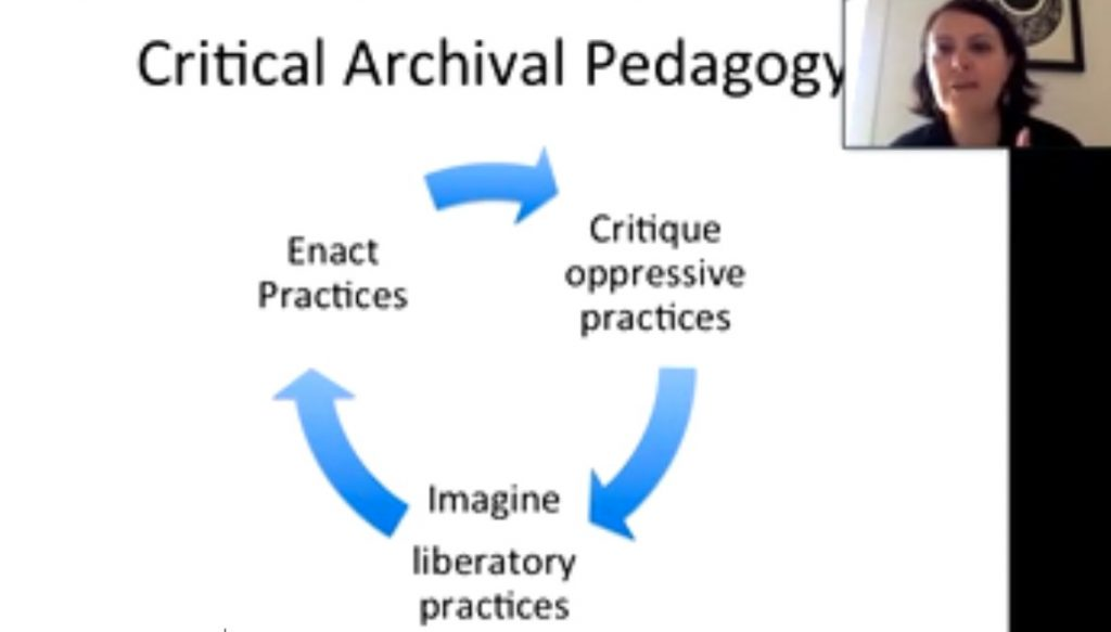"Powerpoint slide featuring a cyclical model for the three stages of Critical Archival Pedagogy: ""Critique oppressive practices, Imagine liberatory practices, and Enact practices"""